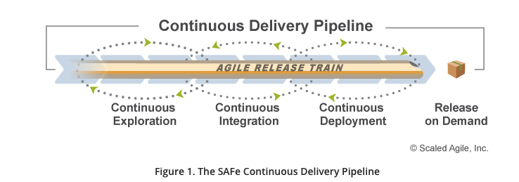 CD Pipeline Image