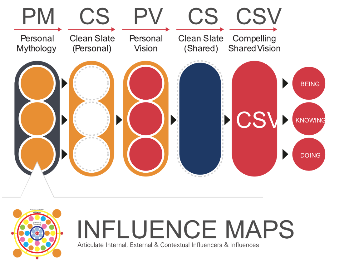 Influence_Maps