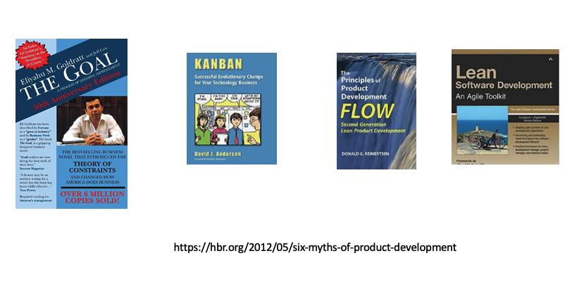 Kanban References