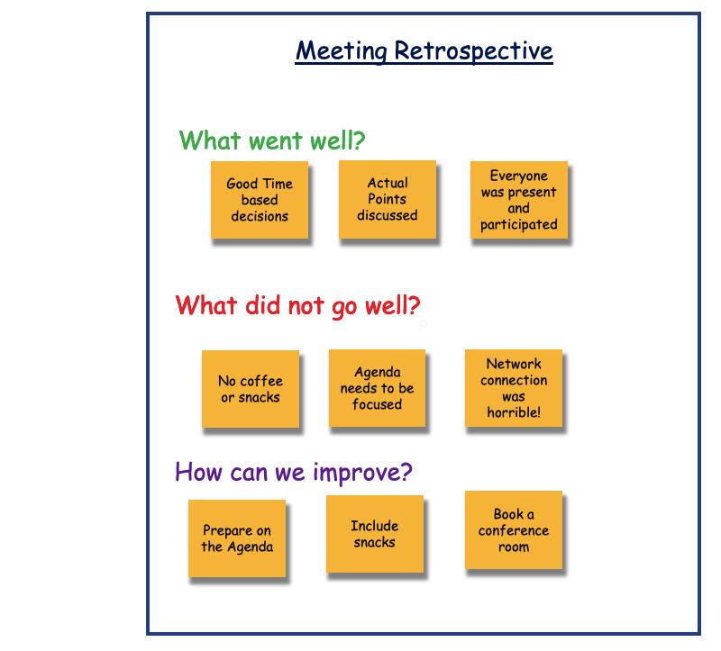 Meeting Retrospective
