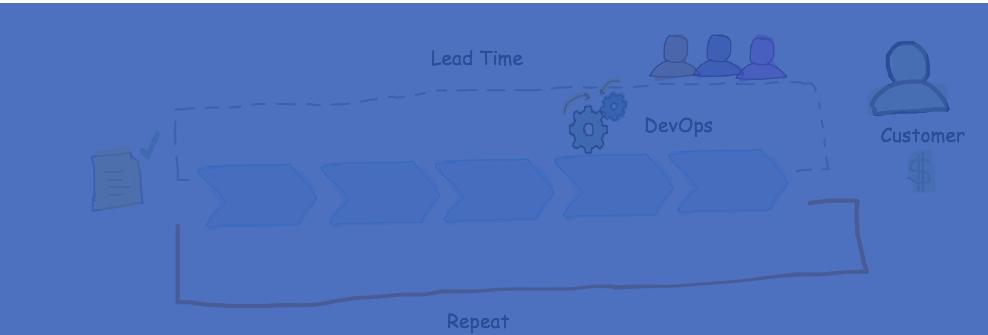 DevOps and SAFe DevOps Banner-1
