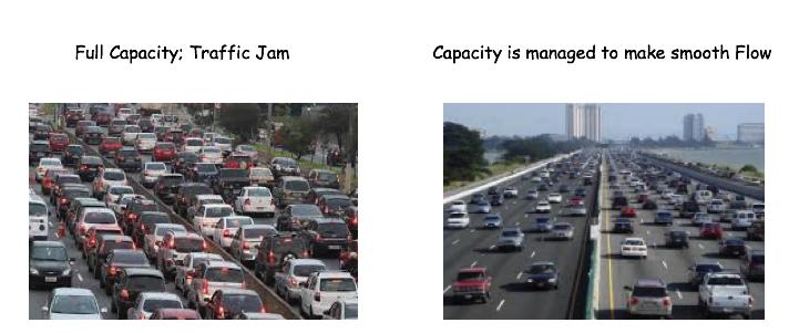 Full Capacity vs Smooth Flow
