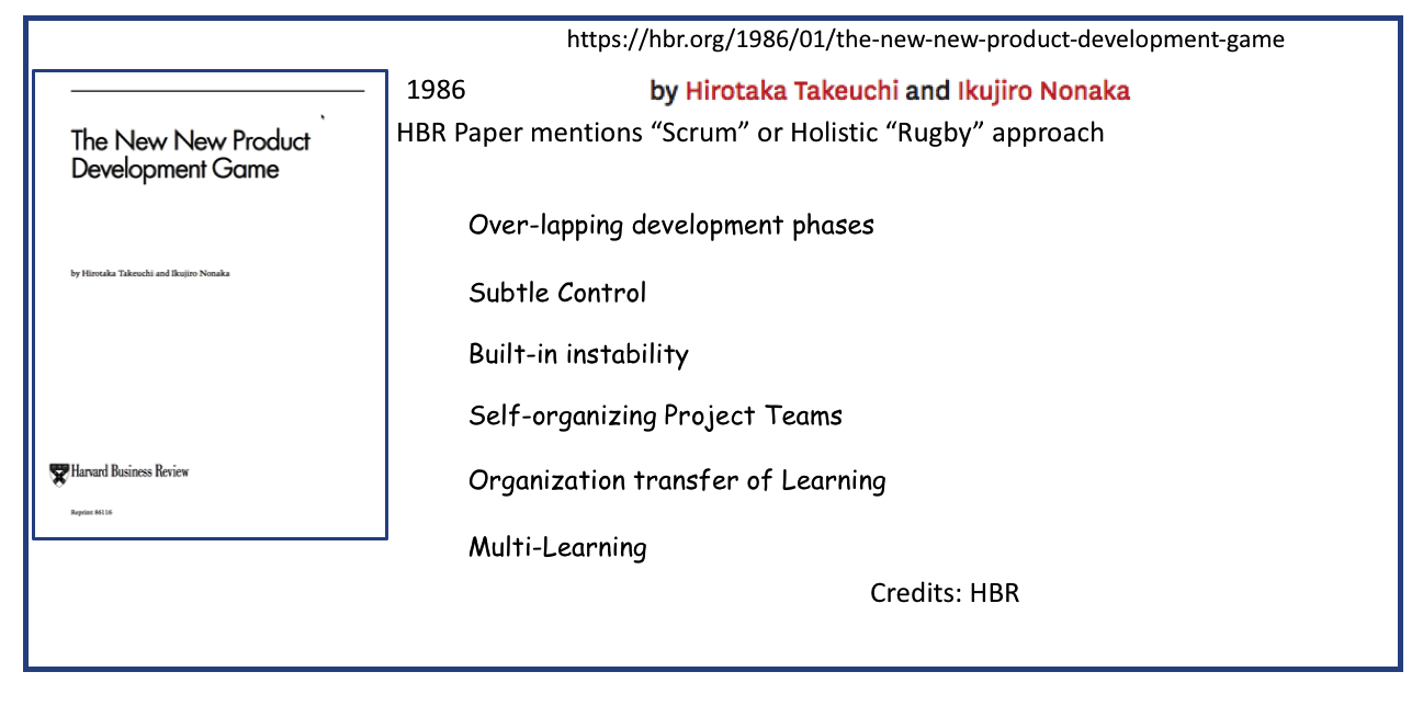 History of Scrum Part1
