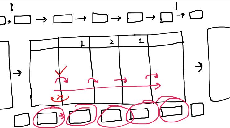 Kanban Practice no.4