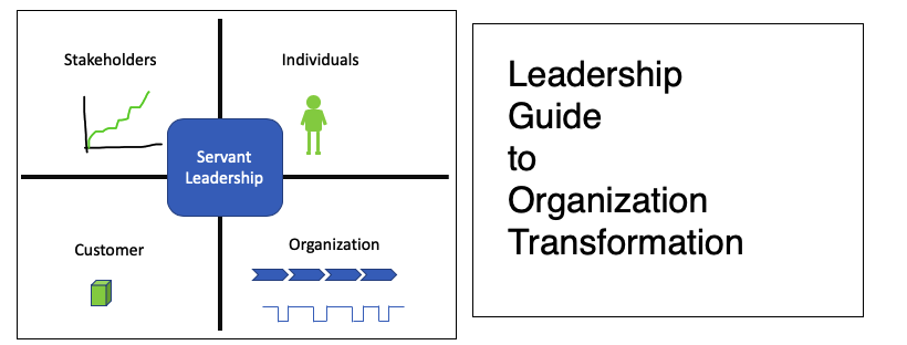 Leadership Guide to Organization Transformation Banner1-1