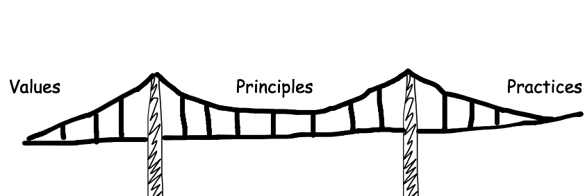 XP Values Principles Practices